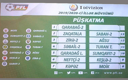 First Division draw made