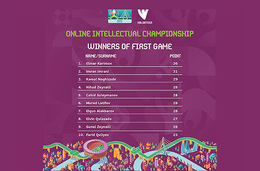 """The first """"Online Intellectual"""" Championship of EURO 2020 volunteers ended"""